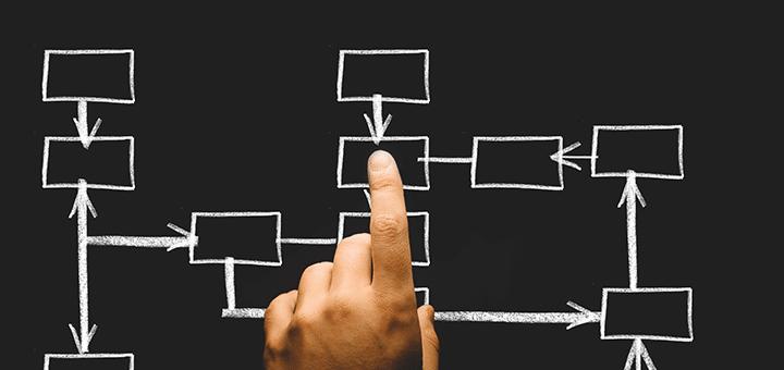 big data analyse personeelsplanning werkaanbod