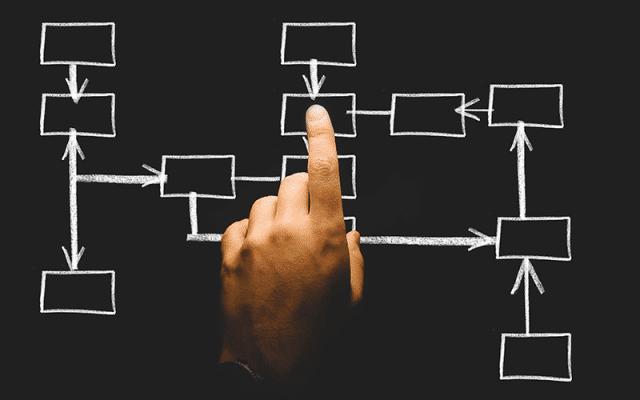 centrale centralisatie personeelsplanning
